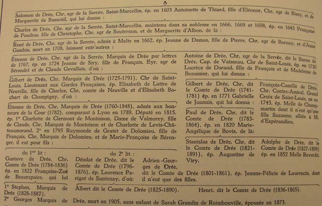 Généalogie de la famille de Drée, suite