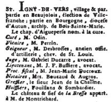 Saint-Igny-de-Vers en 1787